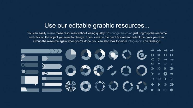 Monde de l'écologie : Modèles de présentation