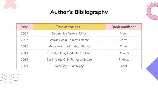 Plantilla de presentación Reseñas de libros