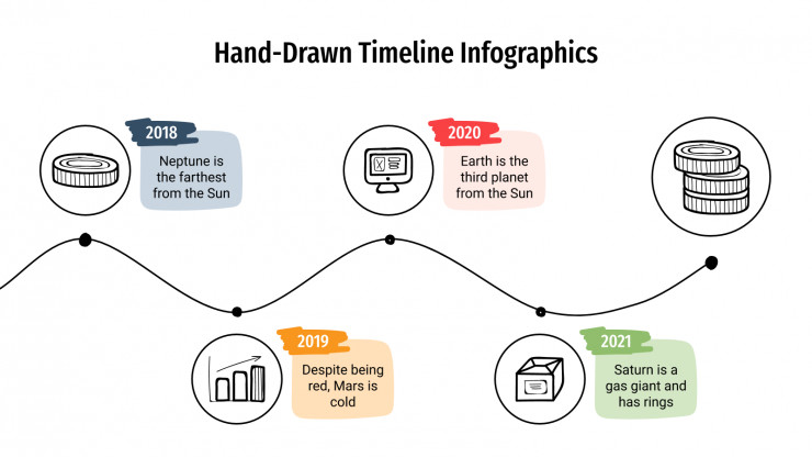 Hand-Drawn Timeline Infographics presentation template