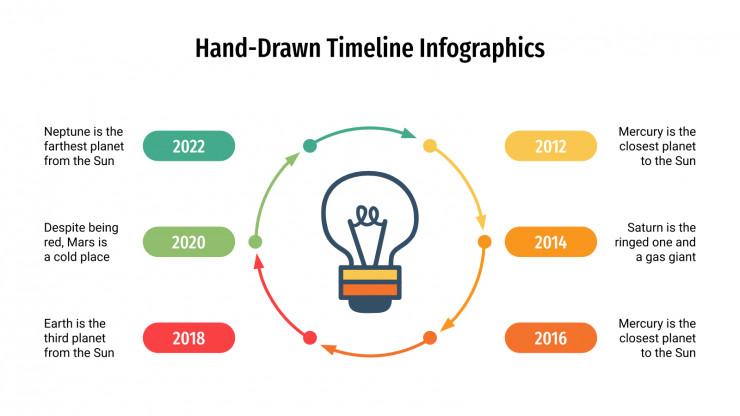 Infographies de chronologie dessinées à la main : Modèles de présentation