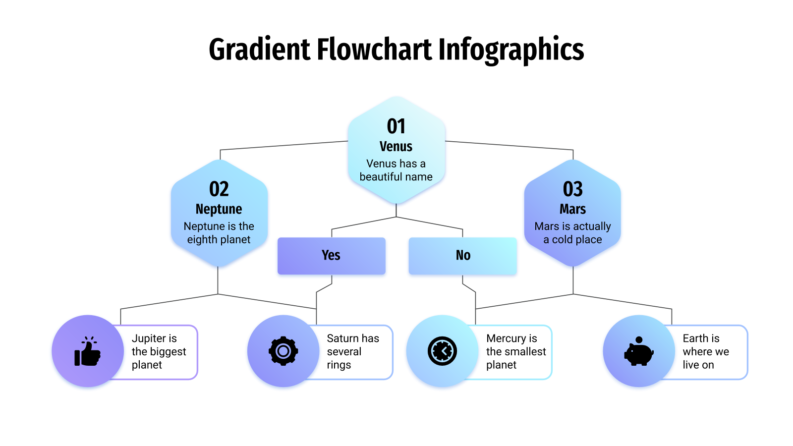 Gradient Flowchart Infographics presentation template