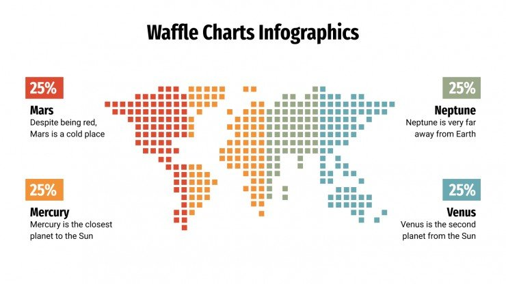 Waffle Chart Infographics presentation template