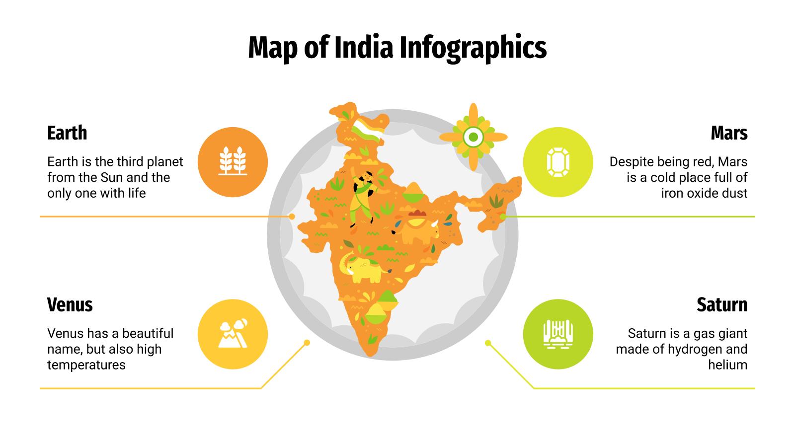 Plantilla de presentación Infografías de la India