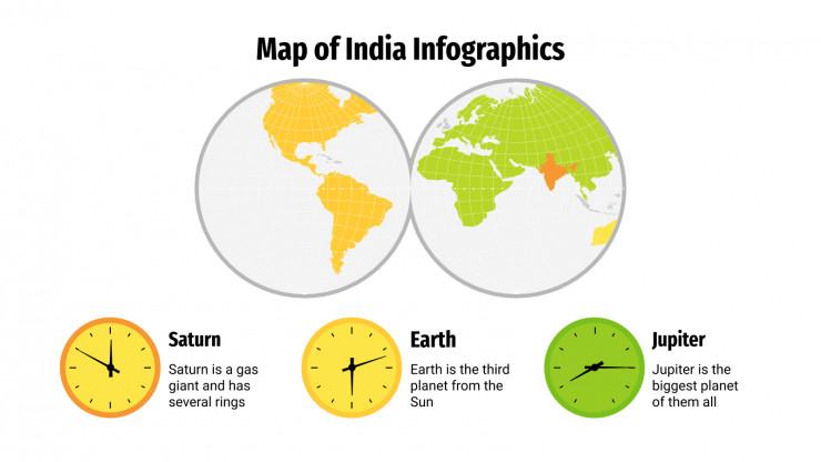 Infographies de carte de l'Inde : Modèles de présentation