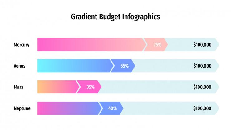 Plantilla de presentación Presupuestos con degradados