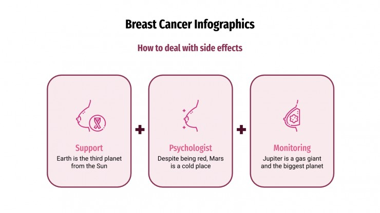 Plantilla de presentación Infografías sobre el cáncer de mama