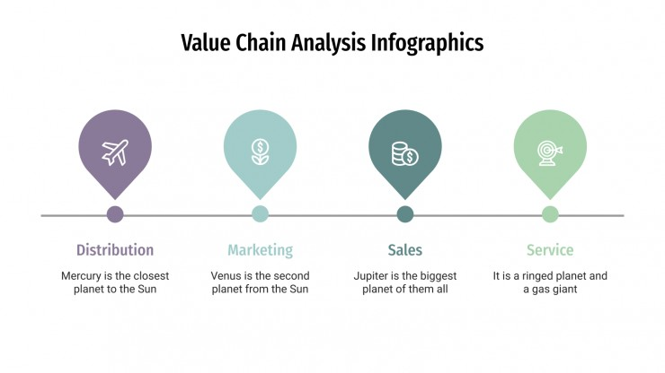 Value Chain Analysis Infographics presentation template