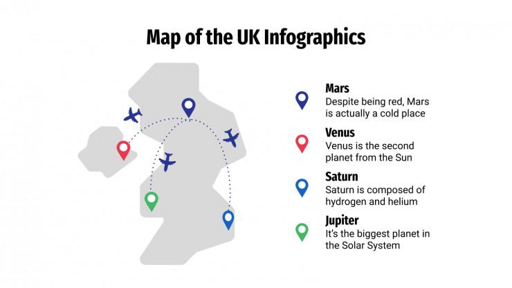 Plantilla de presentación Infografías del Reino Unido