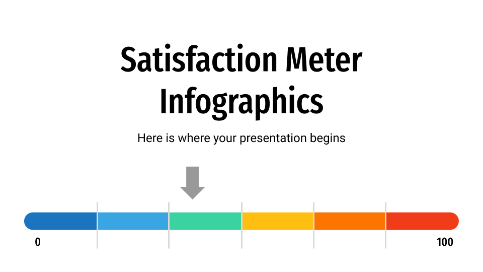 Satisfaction Meter Infographics presentation template