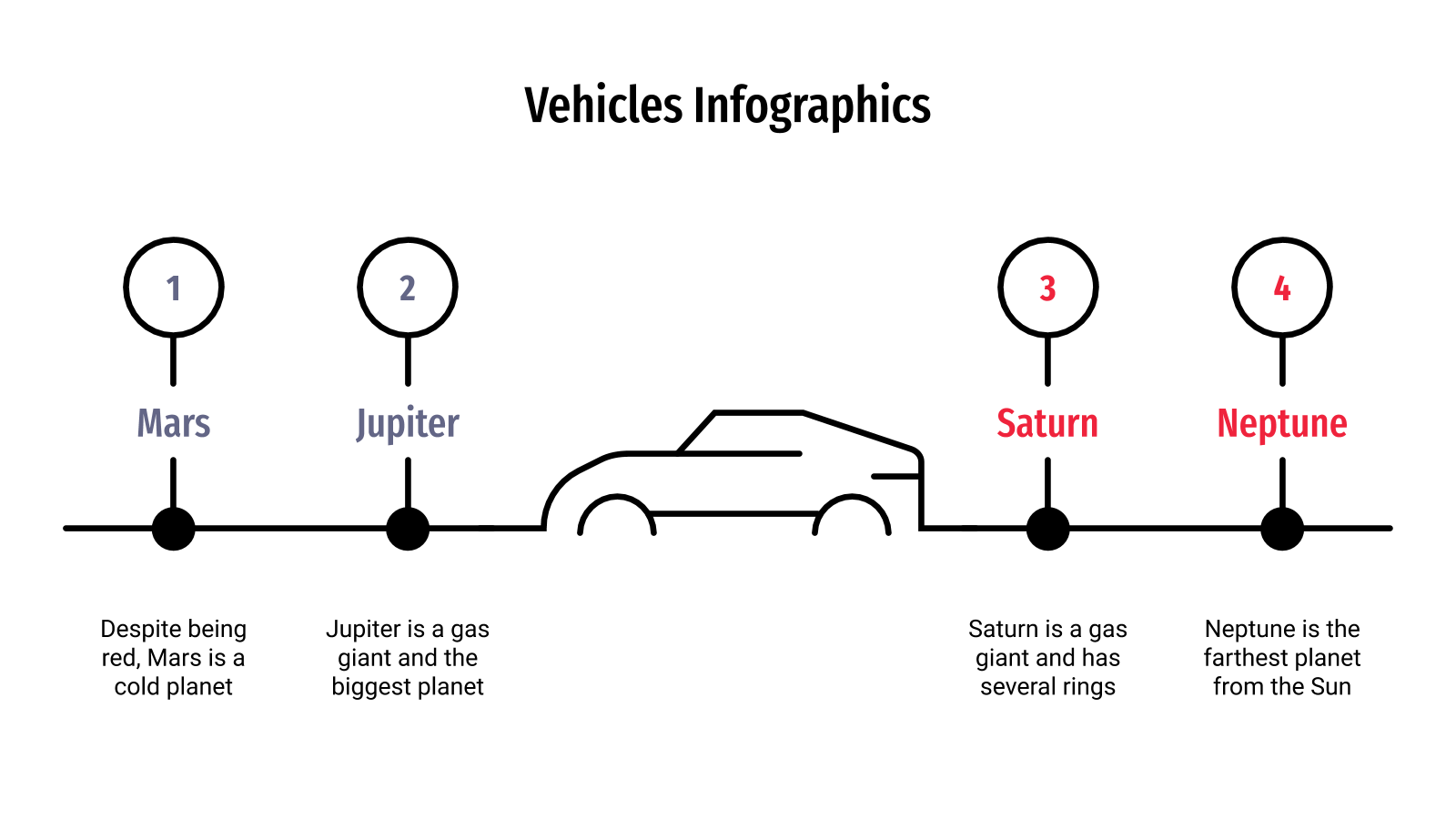Vehicle Infographics presentation template