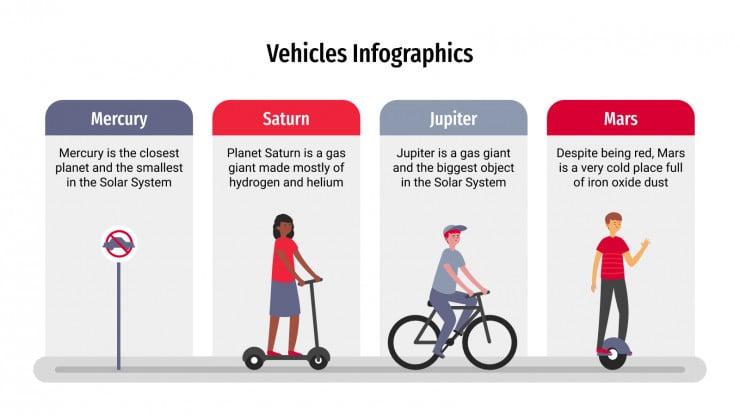 Vehicle Infographics presentation template
