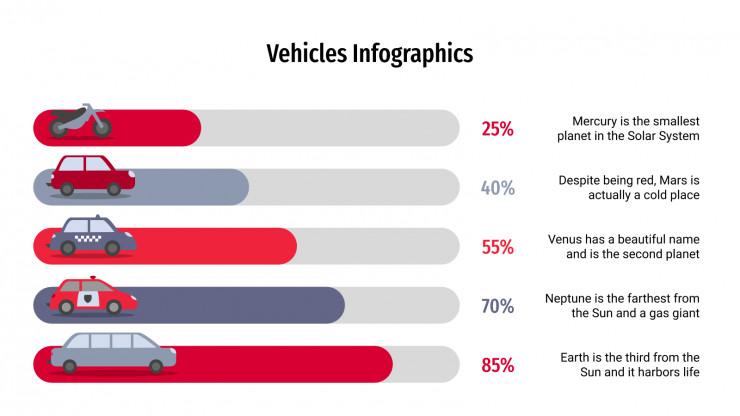 Infographies de véhicules : Modèles de présentation