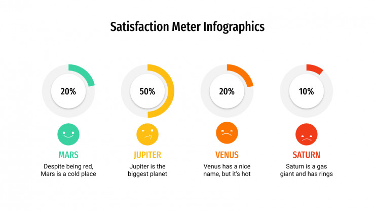 Satisfaction Meter Infographics presentation template