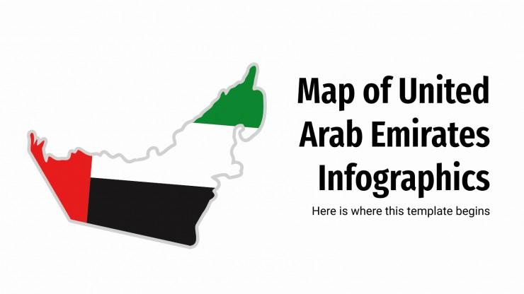 Plantilla de presentación Infografías de Emiratos Árabes Unidos