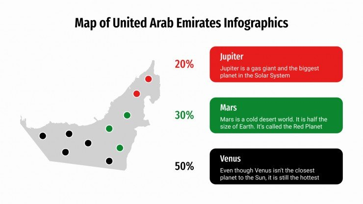 Map of United Arab Empirates Infographics presentation template