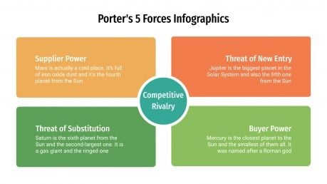 Porter S 5 Forces Infographics For Google Slides Powerpoint