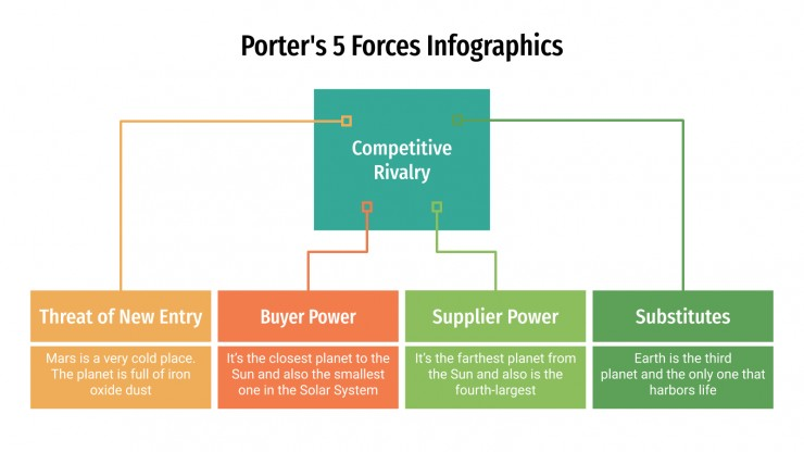 Porter's 5 Forces Infographics presentation template