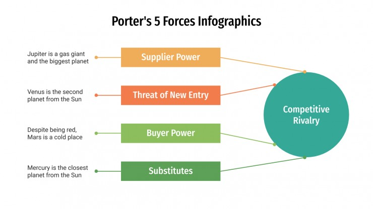Plantilla de presentación Análisis Porter de las 5 fuerzas