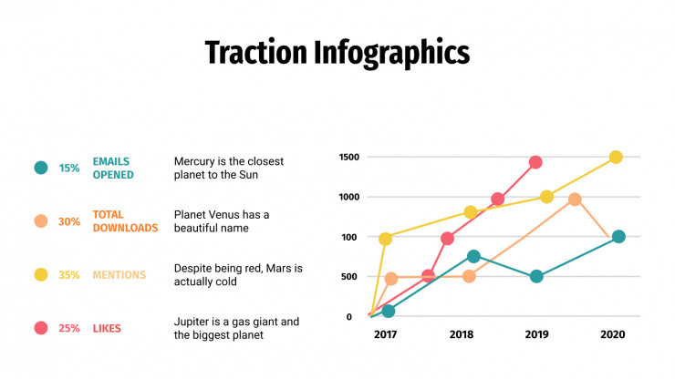 Traction Infographics presentation template