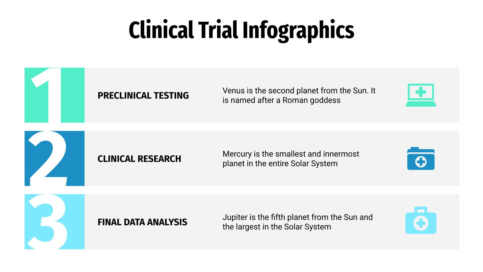 Infographies d'essais cliniques : Modèles de présentation