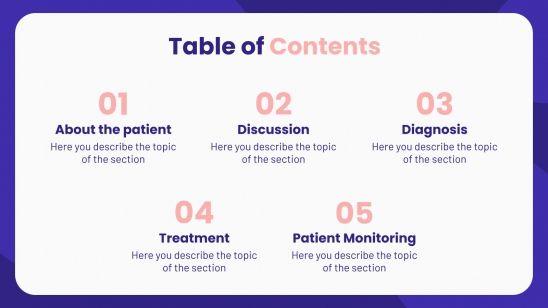 Expert Clinical Case presentation template