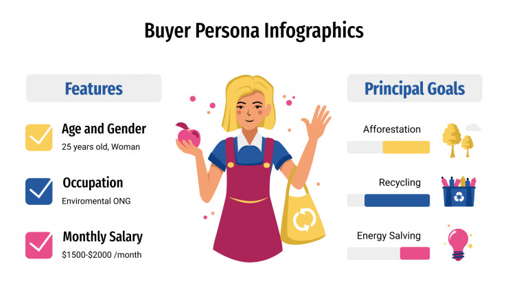 Buyer persona infographics presentation template