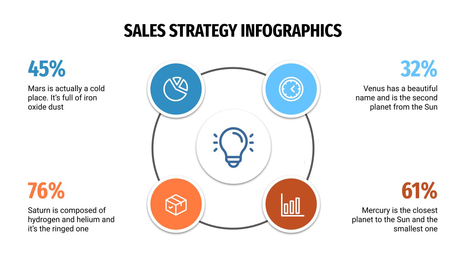 Infographies des stratégies de vente : Modèles de présentation