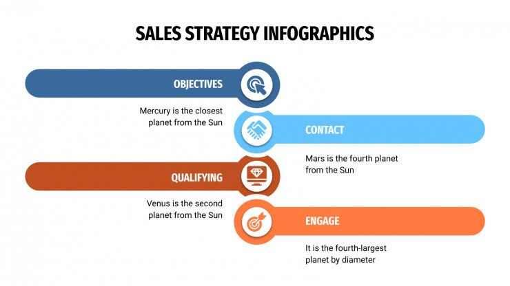 Sales strategy infographics presentation template