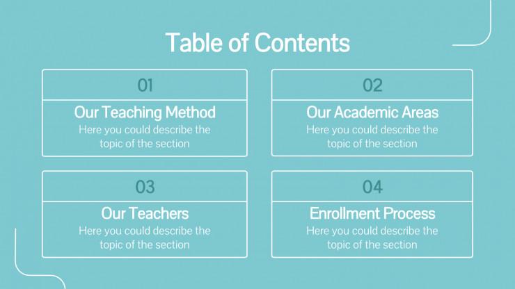 Collège : Modèles de présentation