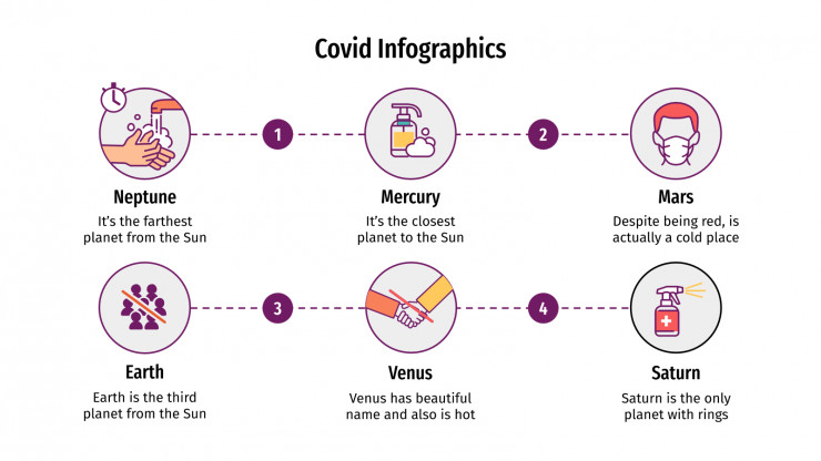 Covid infographics presentation template