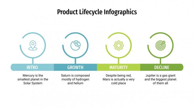 Modelo de apresentação Infográficos de ciclo de vida do produto