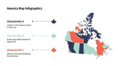 Infographies de carte de l'Amérique : Modèles de présentation