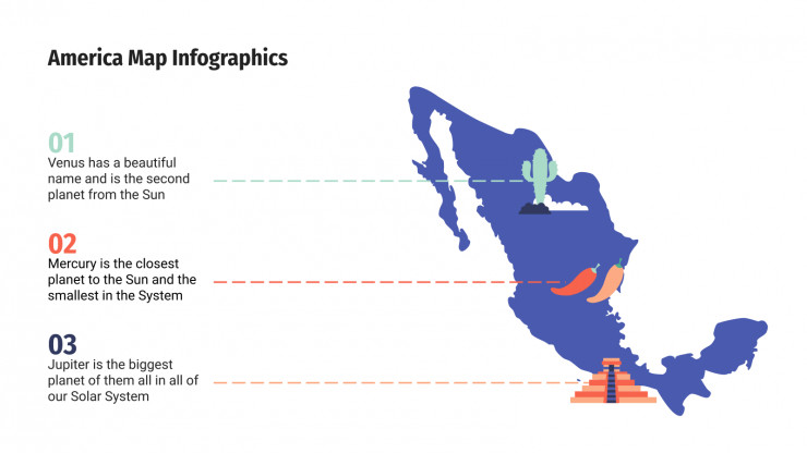 Plantilla de presentación Infografía mapa América