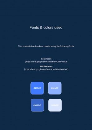 Ideare CV presentation template