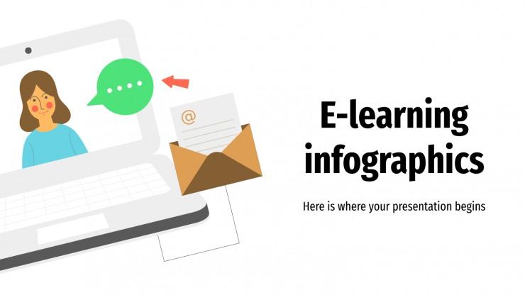 Modelo de apresentação Infográficos para aulas online