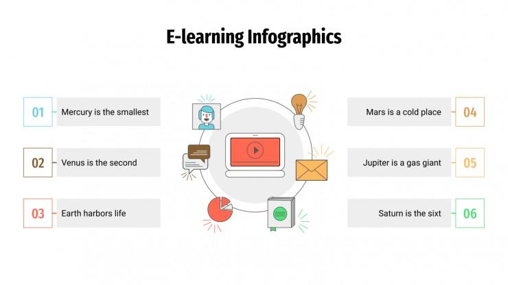 Plantilla de presentación Infografía e-learning
