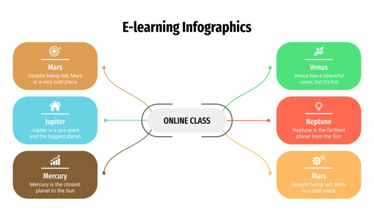 E-learning infographics presentation template