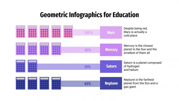 Infographies géométriques pour l'éducation : Modèles de présentation