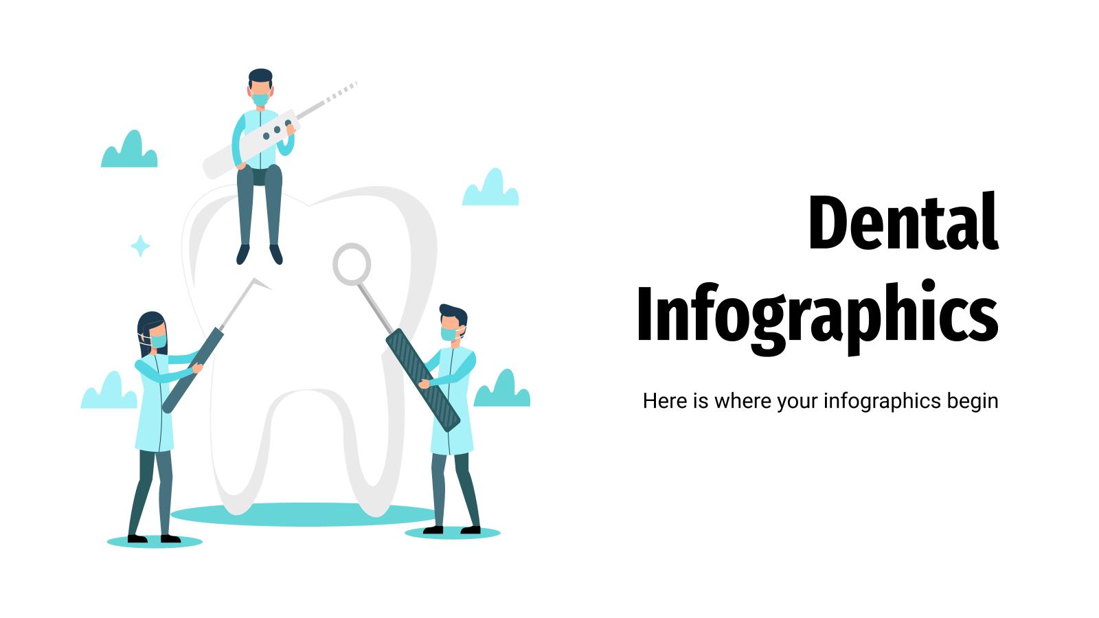 Infographies dentaires : Modèles de présentation