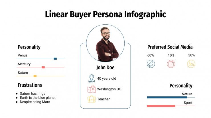 Linear buyer persona infographics with pictures presentation template
