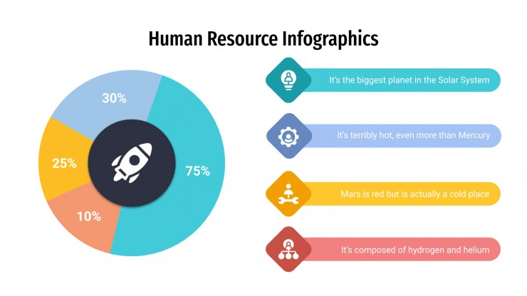 HR Infografiken Präsentationsvorlage