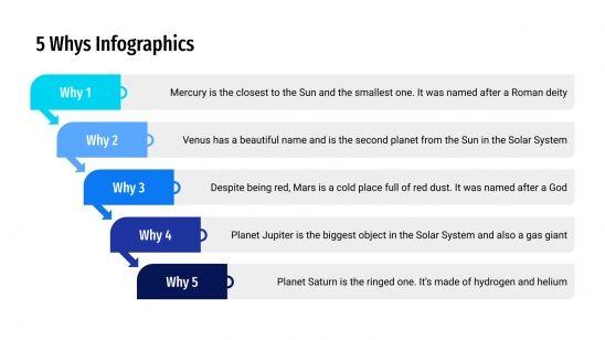 5 Warum-Infografik Präsentationsvorlage
