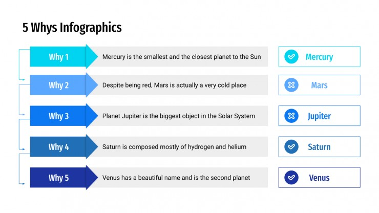 5 Whys Infographics presentation template
