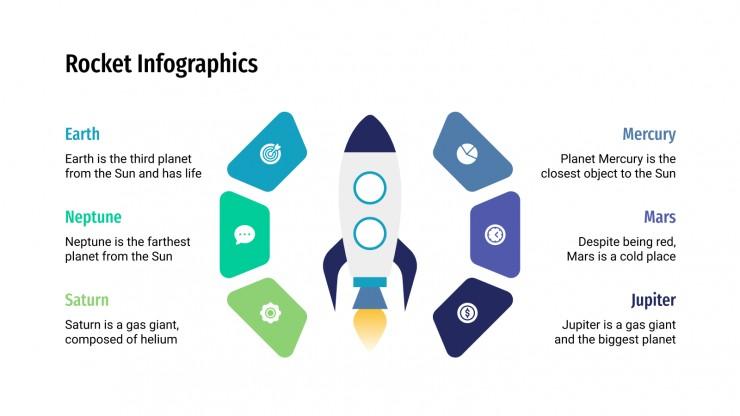 Infographies de fusées : Modèles de présentation