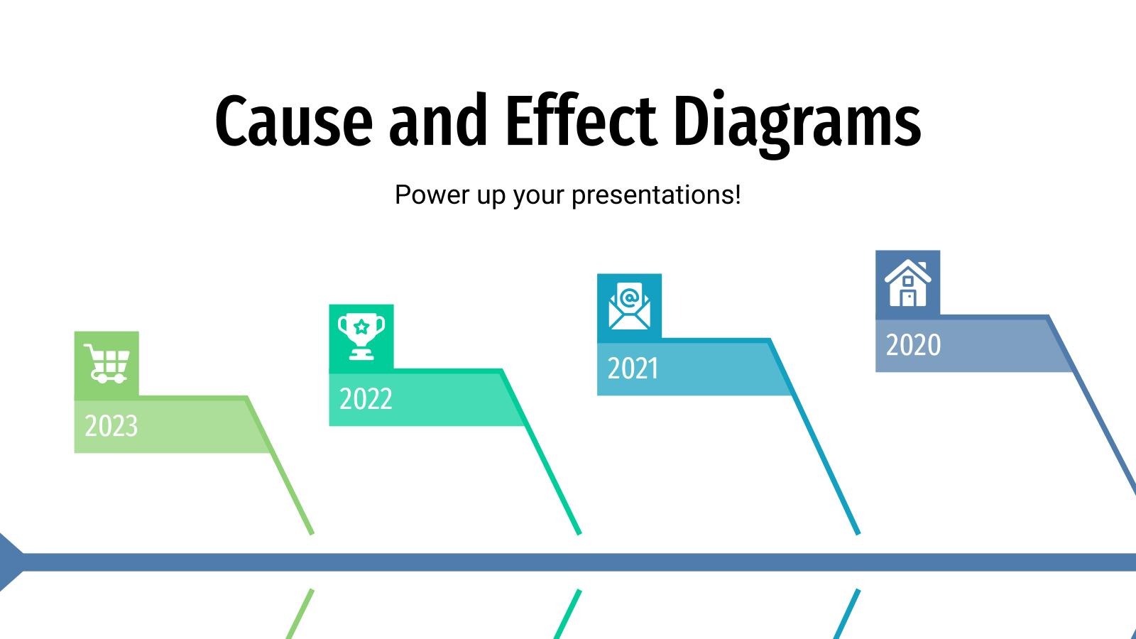 Plantilla de presentación Diagramas de causa y efecto