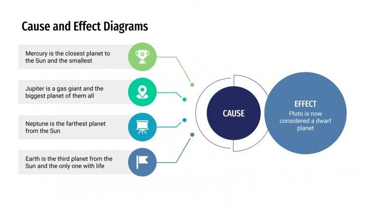 Cause and Effect Diagrams presentation template