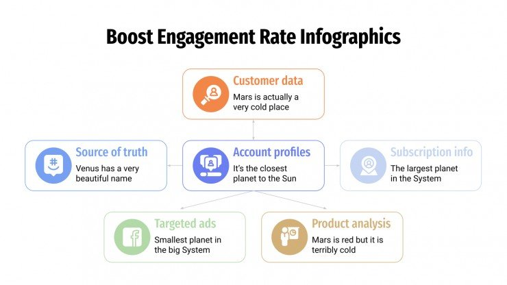 Boost Engagement Rate Infographics presentation template