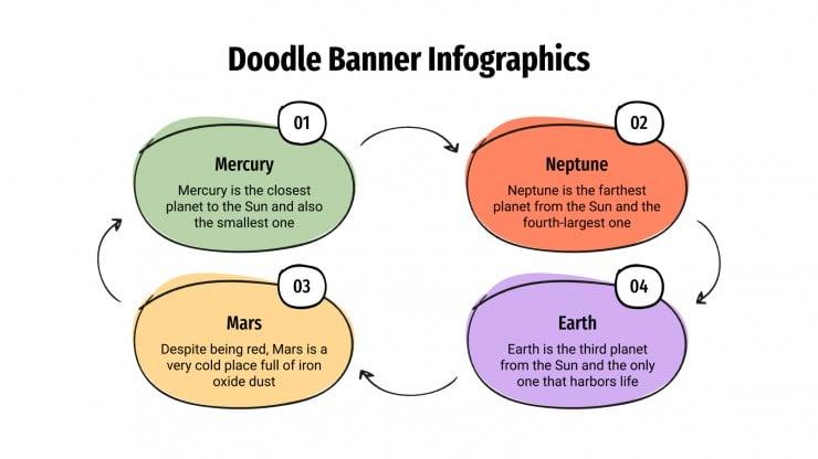 Modelo de apresentação Infográficos de faixas com rabiscos