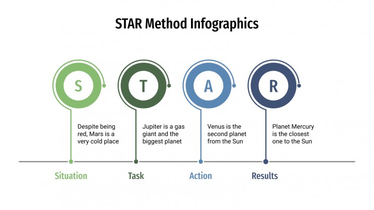 STAR Method Infographics presentation template
