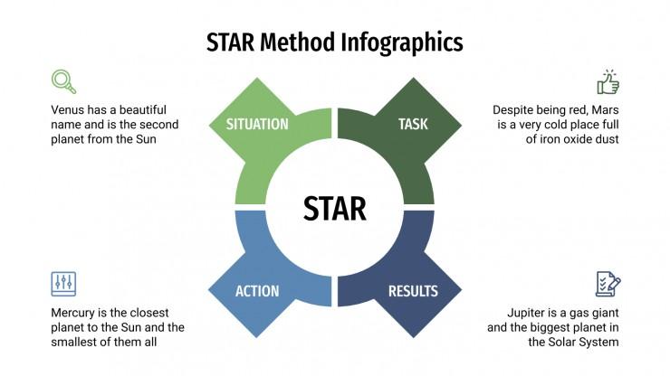 Infographies de la méthode STAR : Modèles de présentation